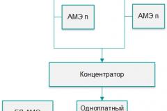 MicroLAN_блок схема